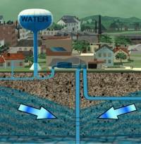 Общественные системы водоснабжения