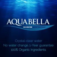 Этикетка Aqua Bella