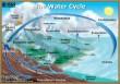 Схема гидросферы планеты